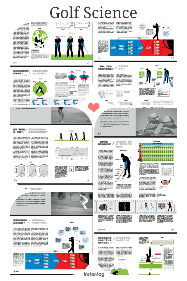 golf-science-collage